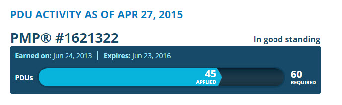 PDU Status - April 27, 2015